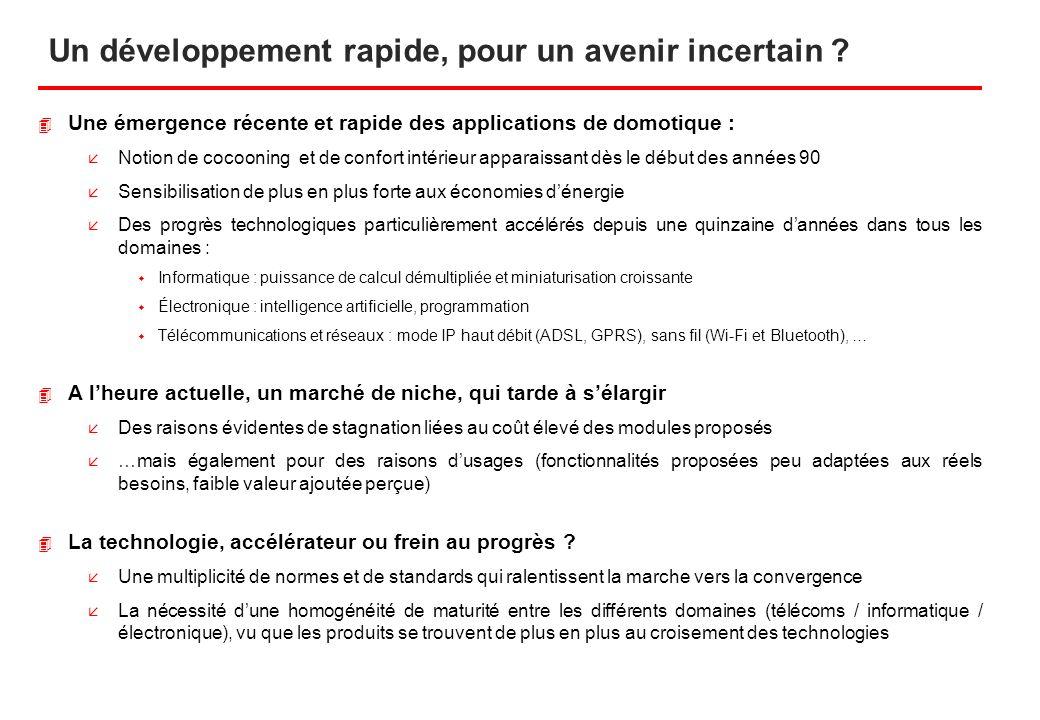 Un développement rapide, pour un avenir incertain ? 4 Une émergence récente et rapide des applications de domotique : å Notion de cocooning et de conf
