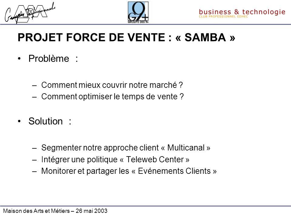 Maison des Arts et Métiers – 26 mai 2003 PROJET FORCE DE VENTE : « SAMBA » Problème : –Comment mieux couvrir notre marché ? –Comment optimiser le temp