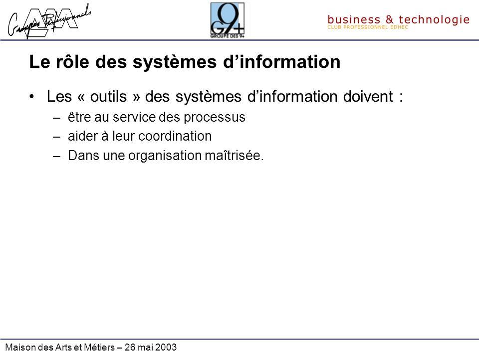 Maison des Arts et Métiers – 26 mai 2003 Le rôle des systèmes dinformation Les « outils » des systèmes dinformation doivent : –être au service des pro