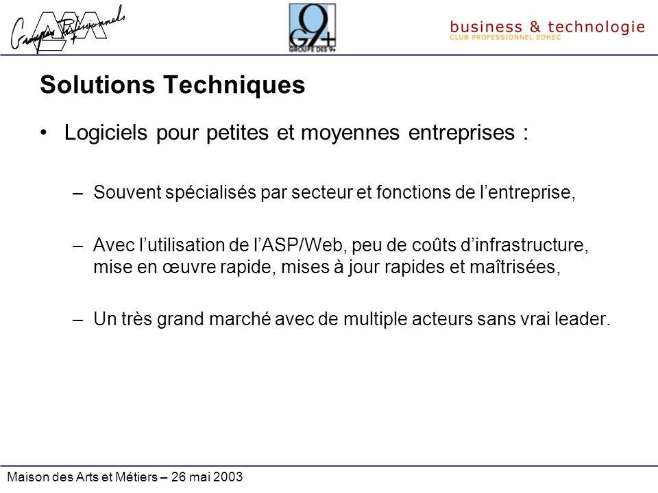 Maison des Arts et Métiers – 26 mai 2003 Solutions Techniques Logiciels pour petites et moyennes entreprises : –Souvent spécialisés par secteur et fon