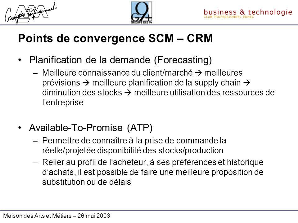 Maison des Arts et Métiers – 26 mai 2003 Points de convergence SCM – CRM Etat de la commande en temps réel –Possibilité de connaître en temps réel où se trouve le produit commandé, sil est en cours de fabrication ou de transport.