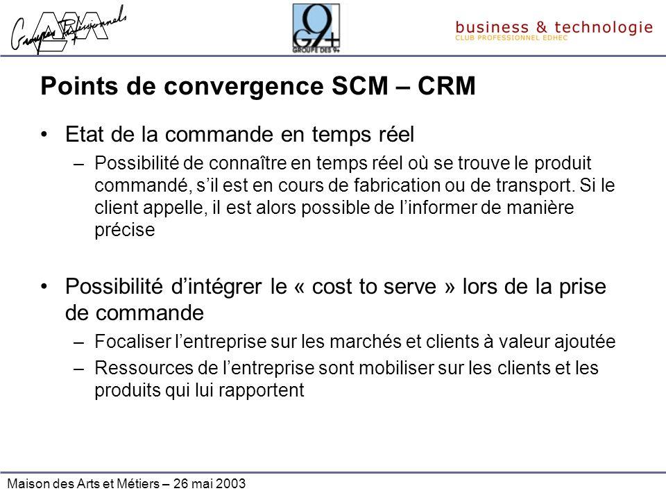 Maison des Arts et Métiers – 26 mai 2003 Points de convergence SCM – CRM Etat de la commande en temps réel –Possibilité de connaître en temps réel où