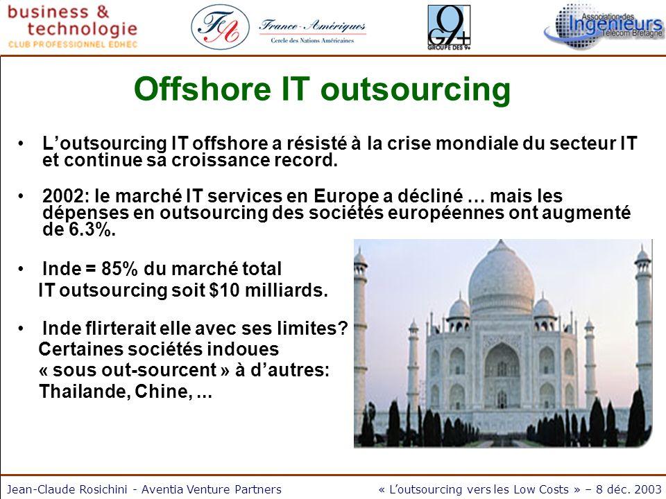 Jean-Claude Rosichini - Aventia Venture Partners« Loutsourcing vers les Low Costs » – 8 déc. 2003 Offshore IT outsourcing Loutsourcing IT offshore a r