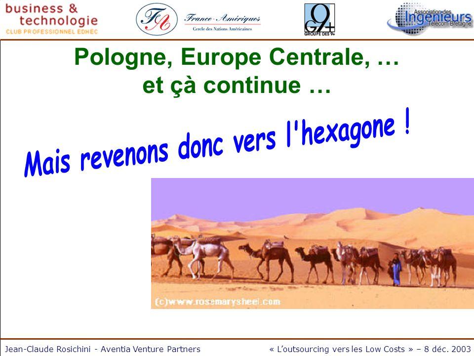 Jean-Claude Rosichini - Aventia Venture Partners« Loutsourcing vers les Low Costs » – 8 déc. 2003 Pologne, Europe Centrale, … et çà continue …