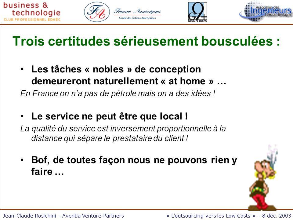 Jean-Claude Rosichini - Aventia Venture Partners« Loutsourcing vers les Low Costs » – 8 déc. 2003 Trois certitudes sérieusement bousculées : Les tâche