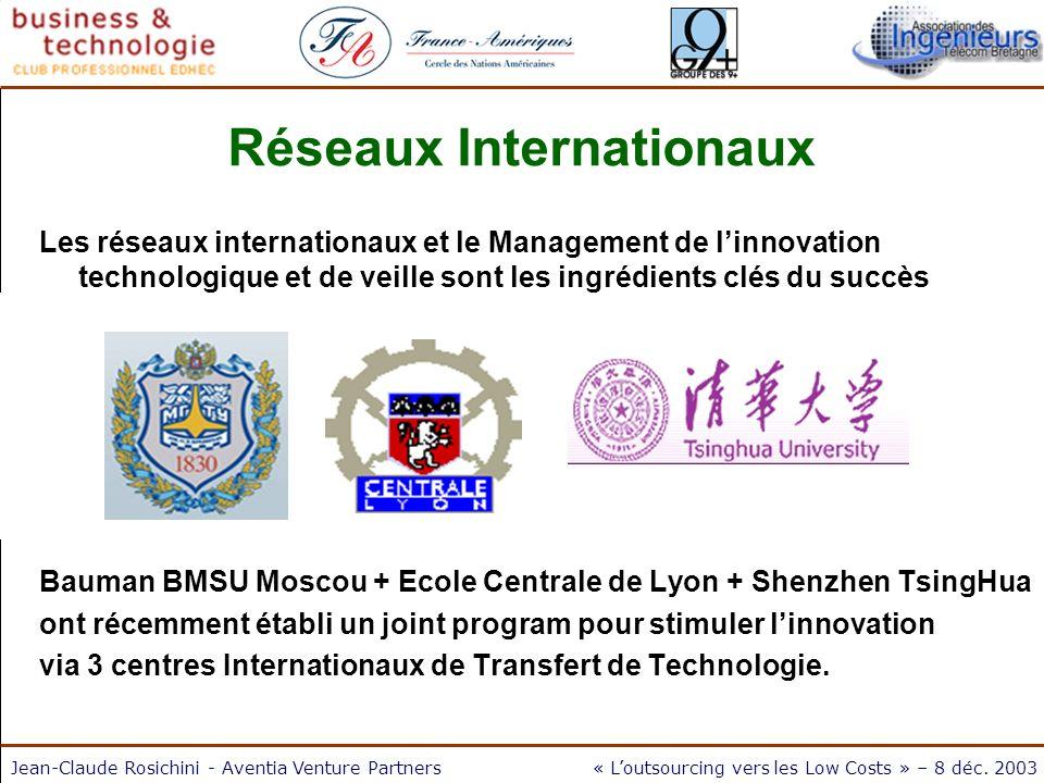 Jean-Claude Rosichini - Aventia Venture Partners« Loutsourcing vers les Low Costs » – 8 déc. 2003 Réseaux Internationaux Les réseaux internationaux et