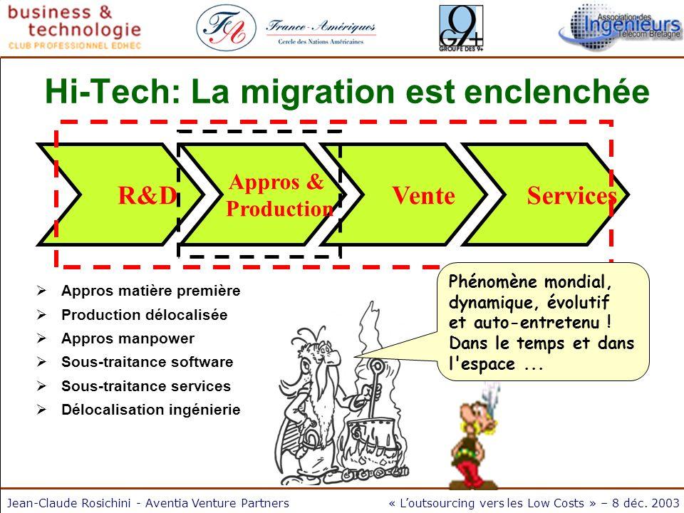 Jean-Claude Rosichini - Aventia Venture Partners« Loutsourcing vers les Low Costs » – 8 déc. 2003 Hi-Tech: La migration est enclenchée Appros matière