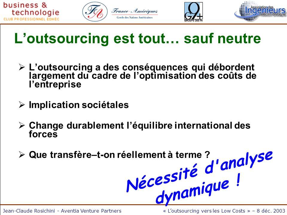Jean-Claude Rosichini - Aventia Venture Partners« Loutsourcing vers les Low Costs » – 8 déc. 2003 Loutsourcing est tout… sauf neutre Loutsourcing a de