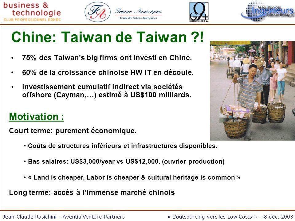 Jean-Claude Rosichini - Aventia Venture Partners« Loutsourcing vers les Low Costs » – 8 déc. 2003 Chine: Taiwan de Taiwan ?! 75% des Taiwan's big firm