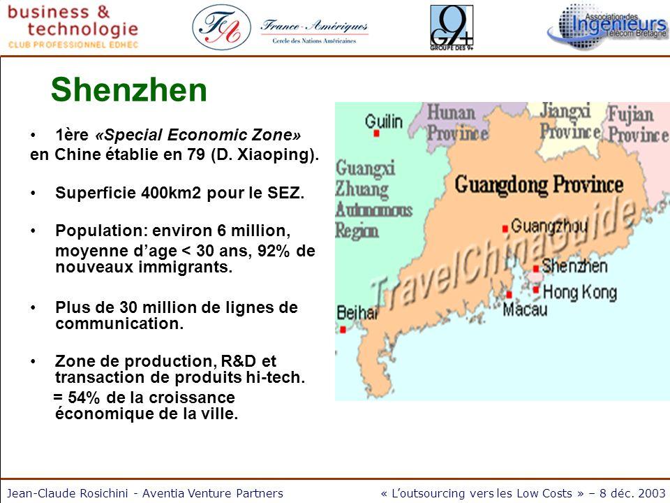 Jean-Claude Rosichini - Aventia Venture Partners« Loutsourcing vers les Low Costs » – 8 déc. 2003 Shenzhen 1ère «Special Economic Zone» en Chine établ