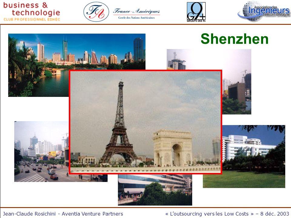 Jean-Claude Rosichini - Aventia Venture Partners« Loutsourcing vers les Low Costs » – 8 déc. 2003 Shenzhen