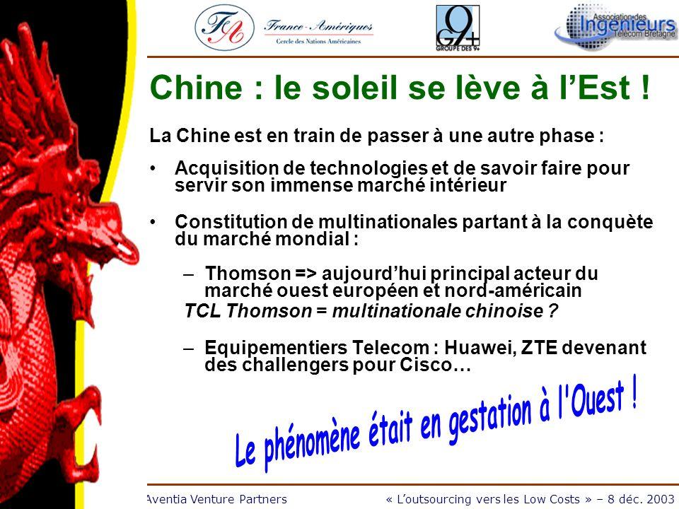Jean-Claude Rosichini - Aventia Venture Partners« Loutsourcing vers les Low Costs » – 8 déc. 2003 Chine : le soleil se lève à lEst ! La Chine est en t