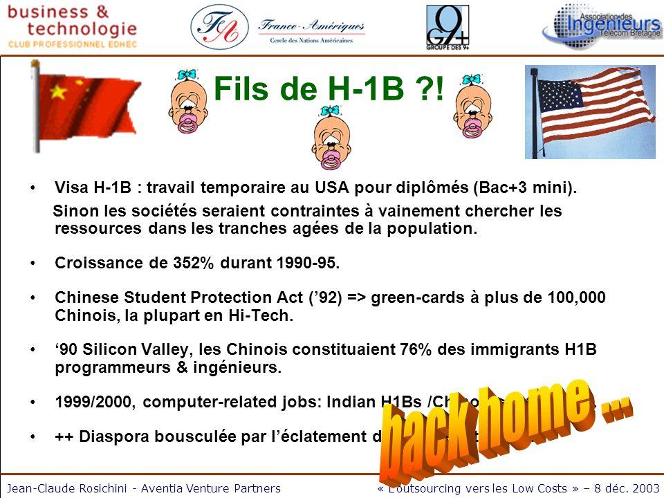 Jean-Claude Rosichini - Aventia Venture Partners« Loutsourcing vers les Low Costs » – 8 déc. 2003 Fils de H-1B ?! Visa H-1B : travail temporaire au US