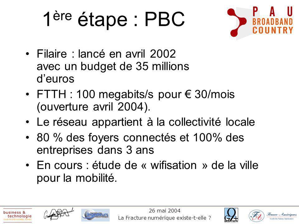26 mai 2004 La Fracture numérique existe-t-elle ? The backbone (in blue)