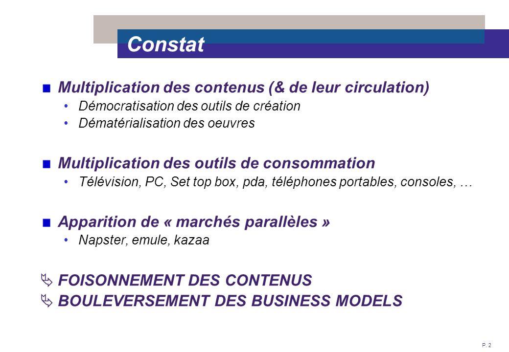 P. 2 Constat Multiplication des contenus (& de leur circulation) Démocratisation des outils de création Dématérialisation des oeuvres Multiplication d