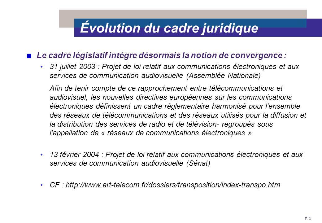 P. 3 Évolution du cadre juridique Le cadre législatif intègre désormais la notion de convergence : 31 juillet 2003 : Projet de loi relatif aux communi