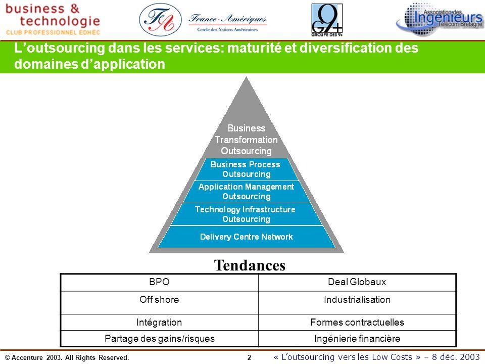 © Accenture 2003. All Rights Reserved. 2 « Loutsourcing vers les Low Costs » – 8 déc. 2003 Loutsourcing dans les services: maturité et diversification