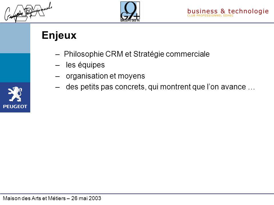 Maison des Arts et Métiers – 26 mai 2003 Enjeux –Philosophie CRM et Stratégie commerciale – les équipes – organisation et moyens – des petits pas conc