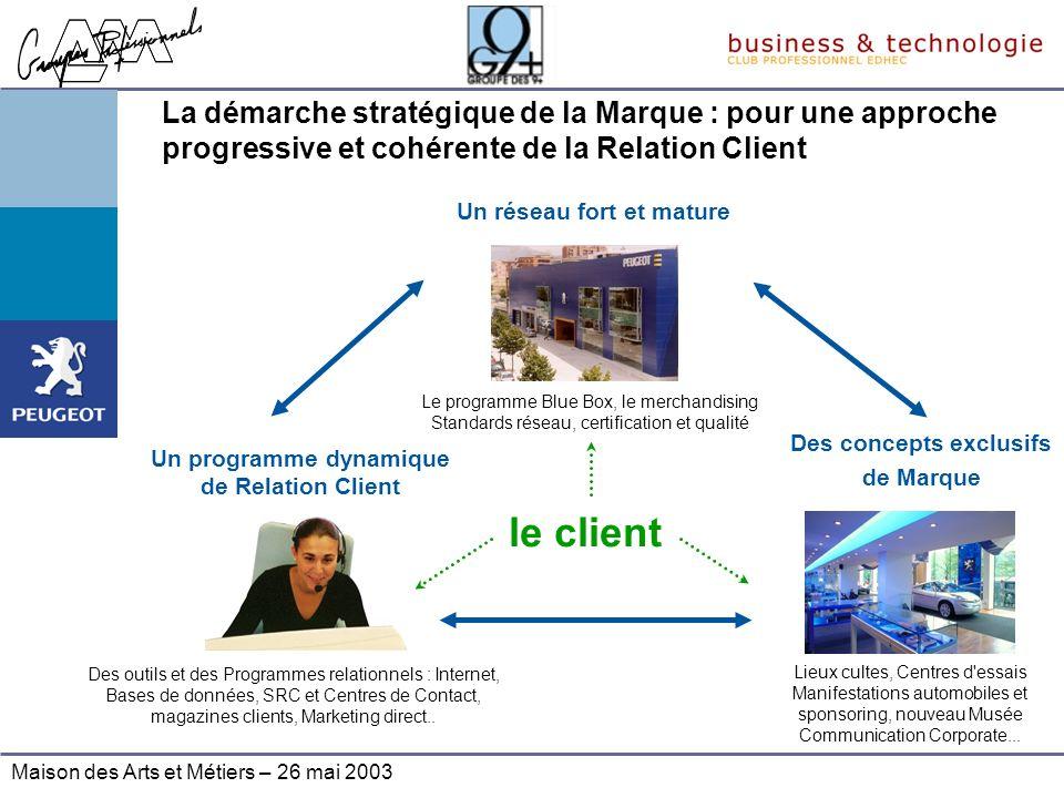 Maison des Arts et Métiers – 26 mai 2003 Des concepts exclusifs de Marque Lieux cultes, Centres d'essais Manifestations automobiles et sponsoring, nou