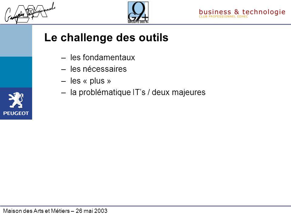 Maison des Arts et Métiers – 26 mai 2003 Le challenge des outils –les fondamentaux –les nécessaires –les « plus » –la problématique ITs / deux majeure