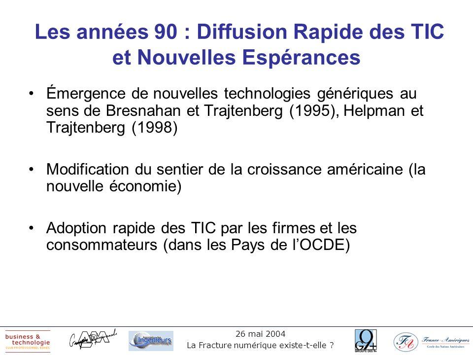 26 mai 2004 La Fracture numérique existe-t-elle ? Les années 90 : Diffusion Rapide des TIC et Nouvelles Espérances Émergence de nouvelles technologies