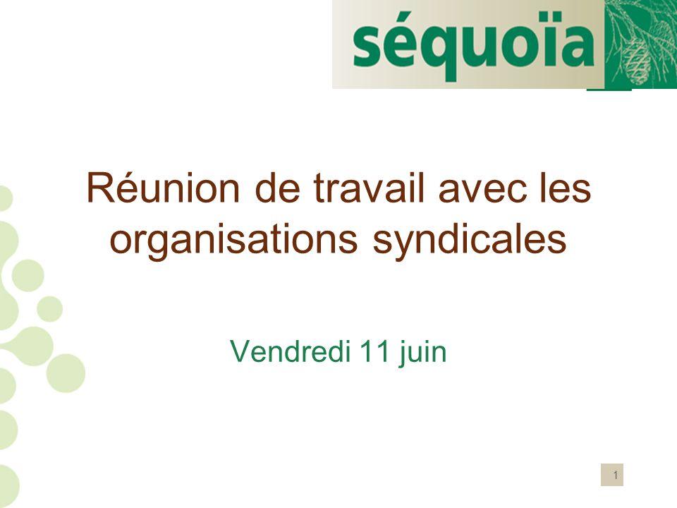 1 Réunion de travail avec les organisations syndicales Vendredi 11 juin