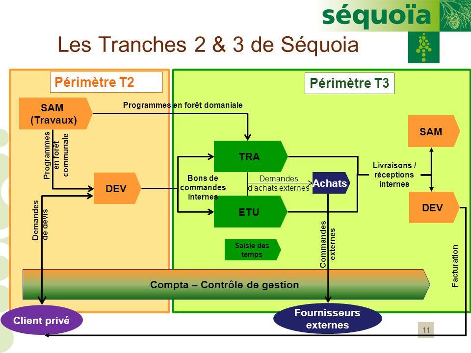 11 Les Tranches 2 & 3 de Séquoia SAM (Travaux) DEV TRA ETU Programmes en forêt communale Client privé Demandes de devis Programmes en forêt domaniale