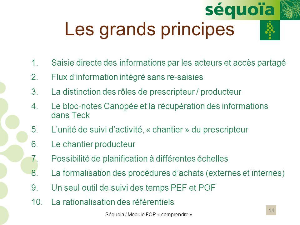 14 Les grands principes 1.Saisie directe des informations par les acteurs et accès partagé 2.Flux dinformation intégré sans re-saisies 3.La distinctio