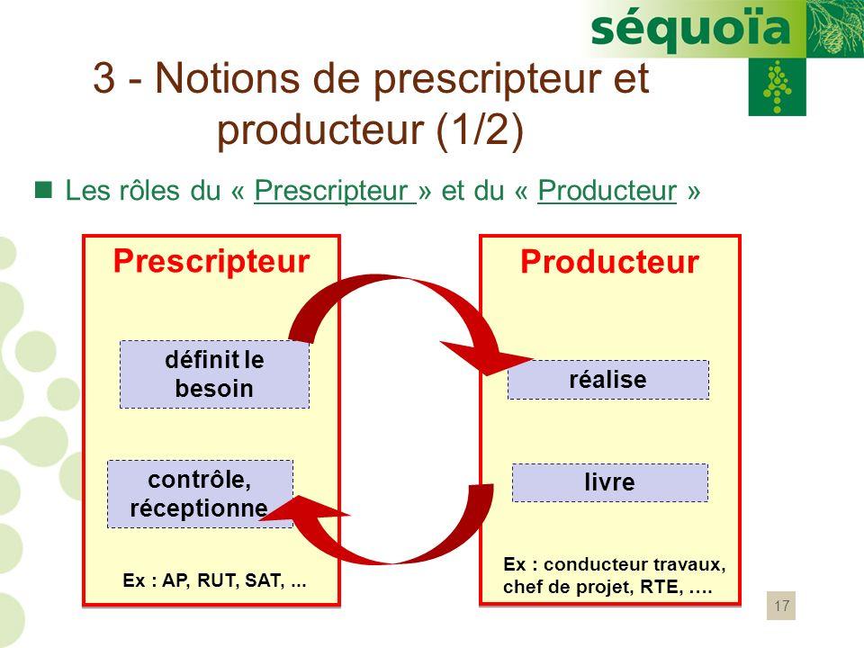 17 Les rôles du « Prescripteur » et du « Producteur » 3 - Notions de prescripteur et producteur (1/2) Prescripteur Producteur définit le besoin Ex : A
