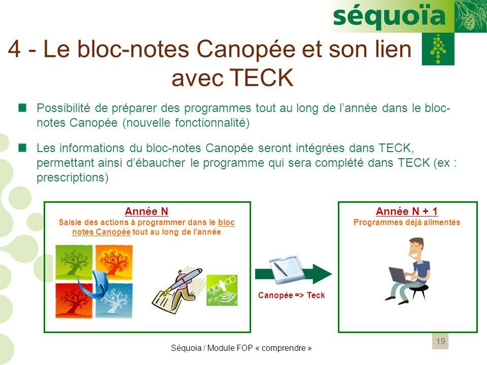 19 4 - Le bloc-notes Canopée et son lien avec TECK Possibilité de préparer des programmes tout au long de lannée dans le bloc- notes Canopée (nouvelle