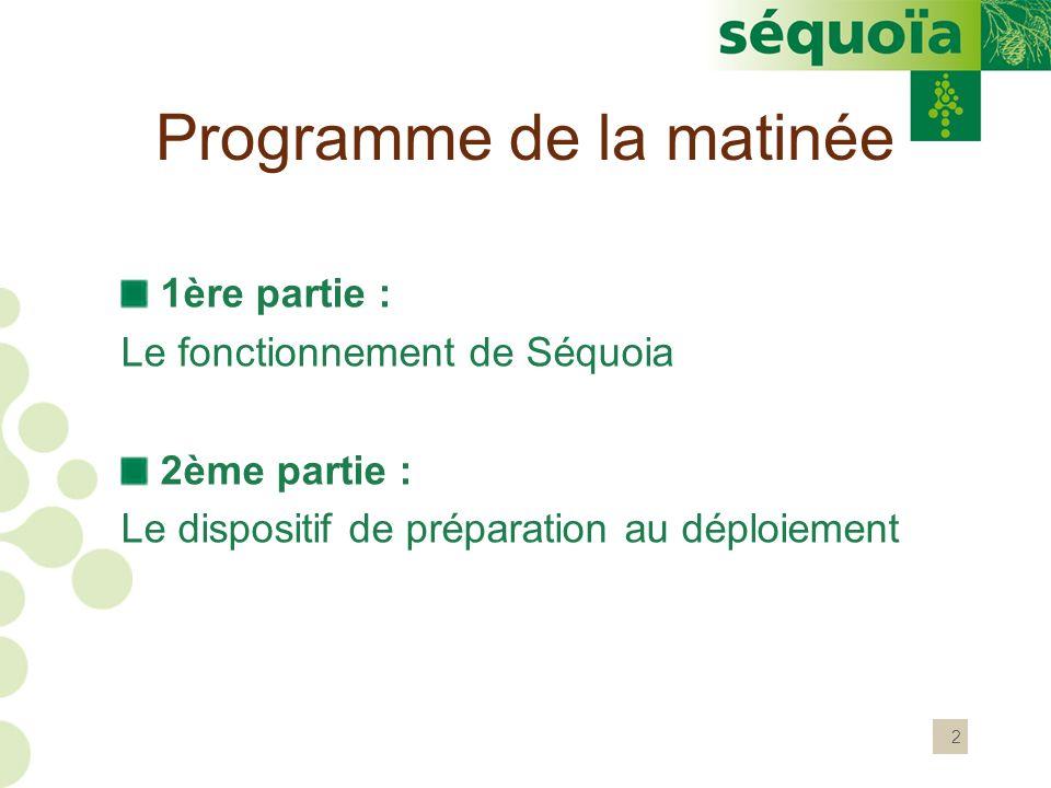 2 Programme de la matinée 1ère partie : Le fonctionnement de Séquoia 2ème partie : Le dispositif de préparation au déploiement