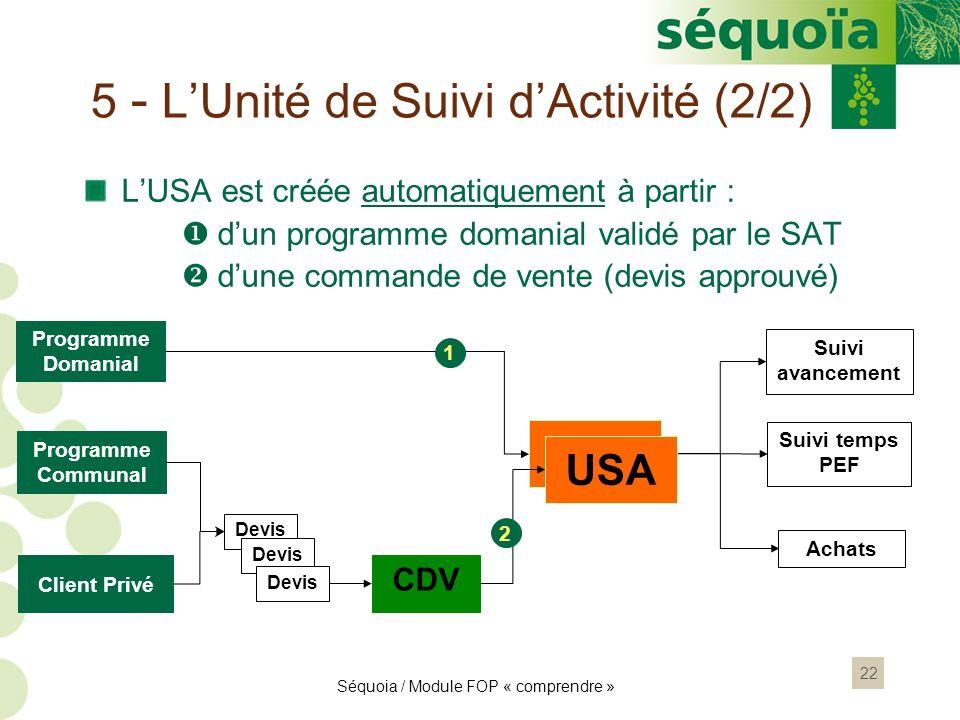 22 5 - LUnité de Suivi dActivité (2/2) LUSA est créée automatiquement à partir : dun programme domanial validé par le SAT dune commande de vente (devi