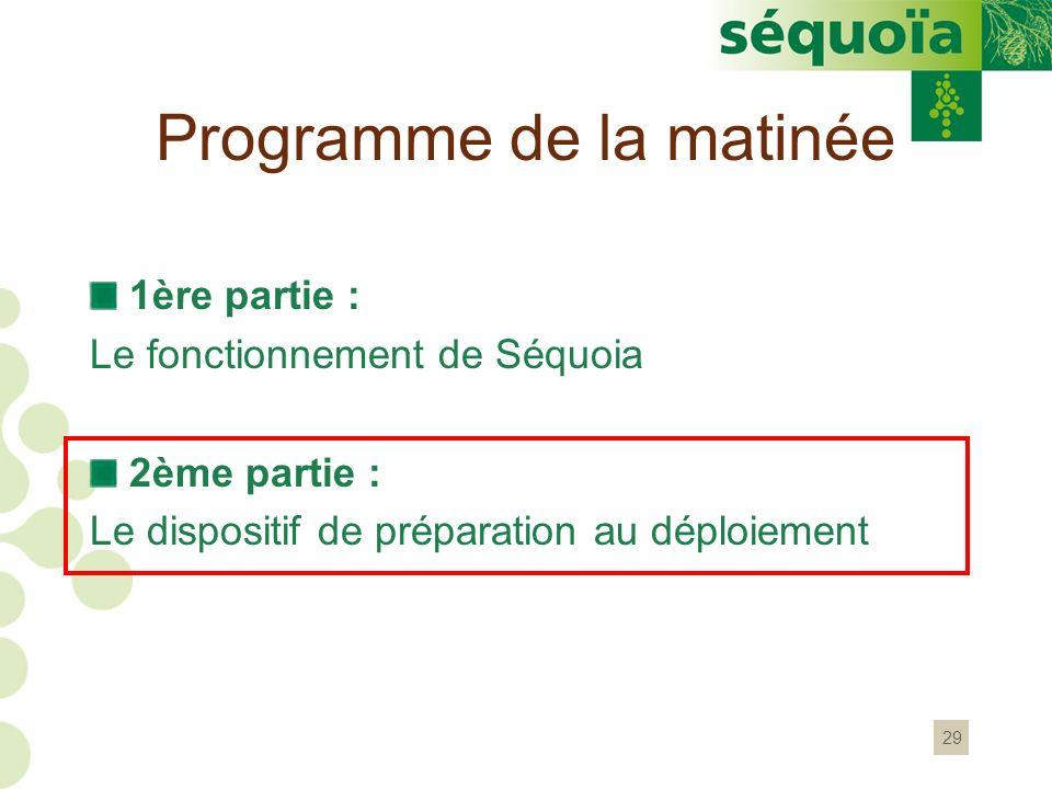 29 Programme de la matinée 1ère partie : Le fonctionnement de Séquoia 2ème partie : Le dispositif de préparation au déploiement