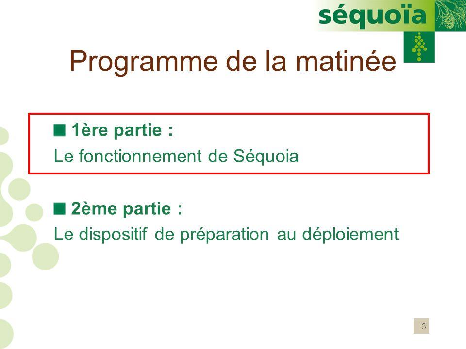 3 Programme de la matinée 1ère partie : Le fonctionnement de Séquoia 2ème partie : Le dispositif de préparation au déploiement