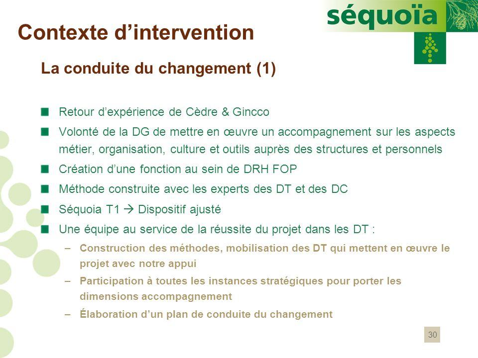 30 Contexte dintervention Retour dexpérience de Cèdre & Gincco Volonté de la DG de mettre en œuvre un accompagnement sur les aspects métier, organisat