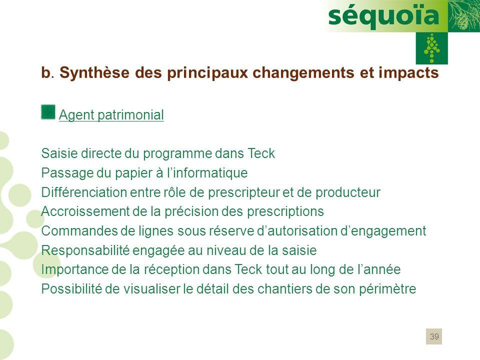 39 b. Synthèse des principaux changements et impacts Agent patrimonial Saisie directe du programme dans Teck Passage du papier à linformatique Différe