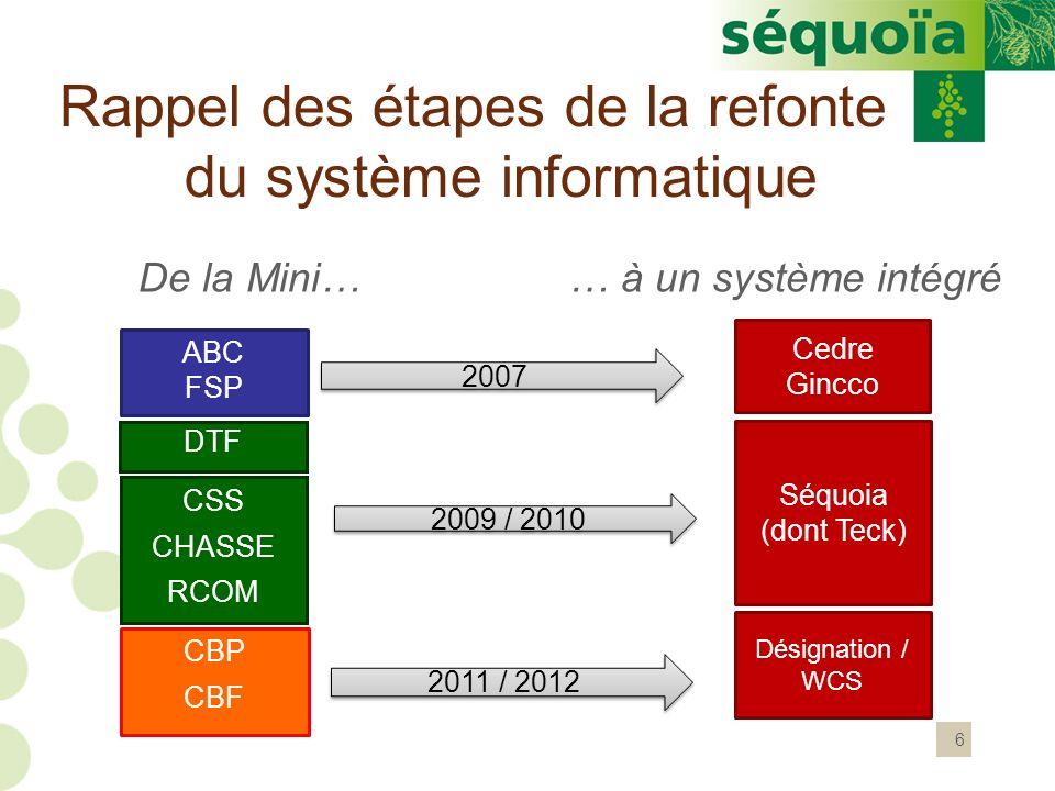 6 Rappel des étapes de la refonte du système informatique De la Mini… … à un système intégré ABC FSP CSS CHASSE RCOM CBP CBF Cedre Gincco Séquoia (don