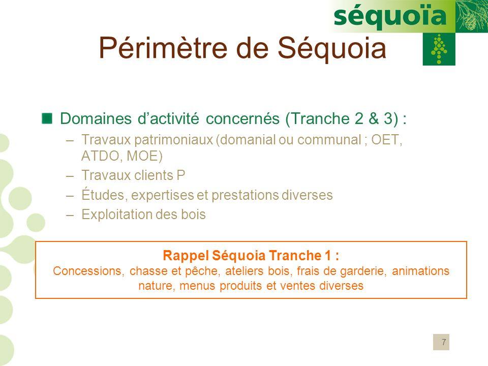 7 Périmètre de Séquoia Domaines dactivité concernés (Tranche 2 & 3) : –Travaux patrimoniaux (domanial ou communal ; OET, ATDO, MOE) –Travaux clients P