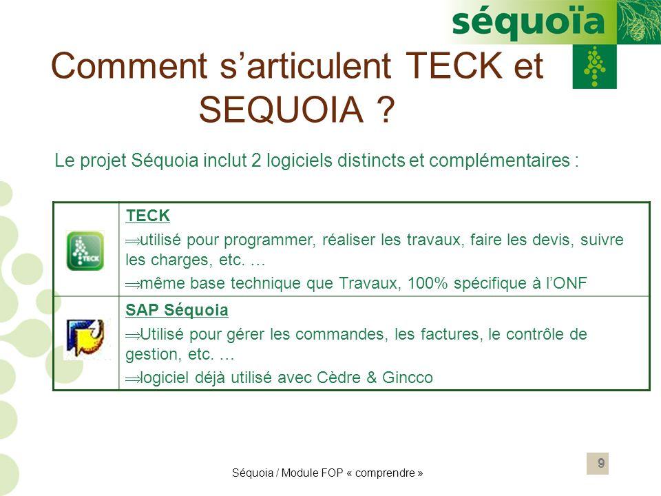 9 999 Comment sarticulent TECK et SEQUOIA ? Le projet Séquoia inclut 2 logiciels distincts et complémentaires : TECK utilisé pour programmer, réaliser