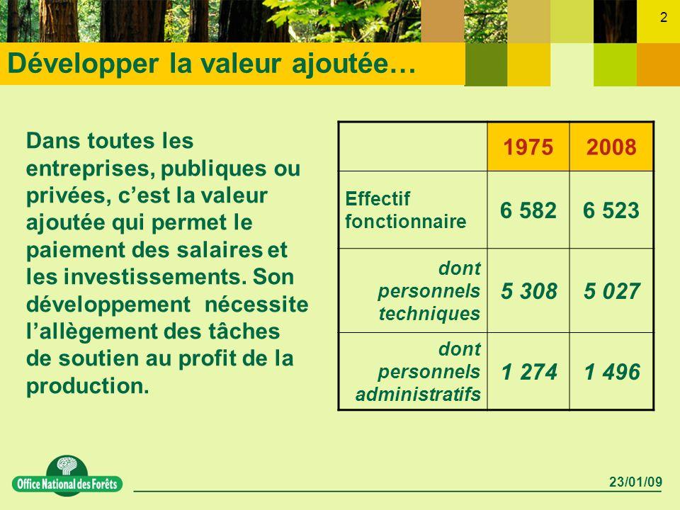 23/01/09 2 Développer la valeur ajoutée… Dans toutes les entreprises, publiques ou privées, cest la valeur ajoutée qui permet le paiement des salaires et les investissements.