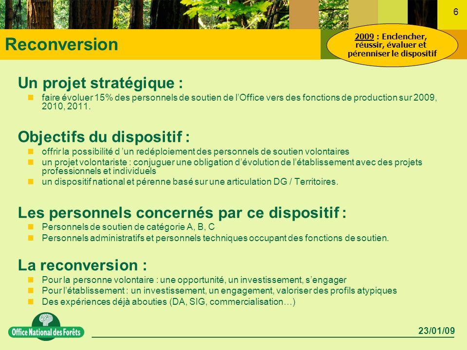 23/01/09 6 Reconversion Un projet stratégique : faire évoluer 15% des personnels de soutien de lOffice vers des fonctions de production sur 2009, 2010, 2011.