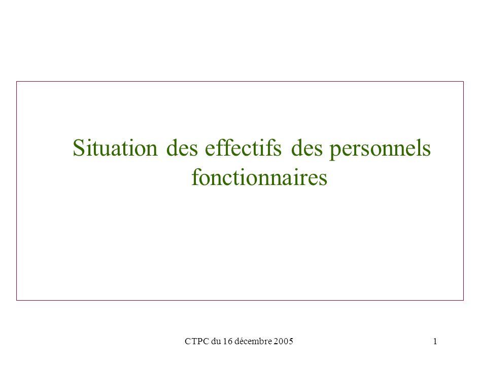 CTPC du 16 décembre 20051 Situation des effectifs des personnels fonctionnaires