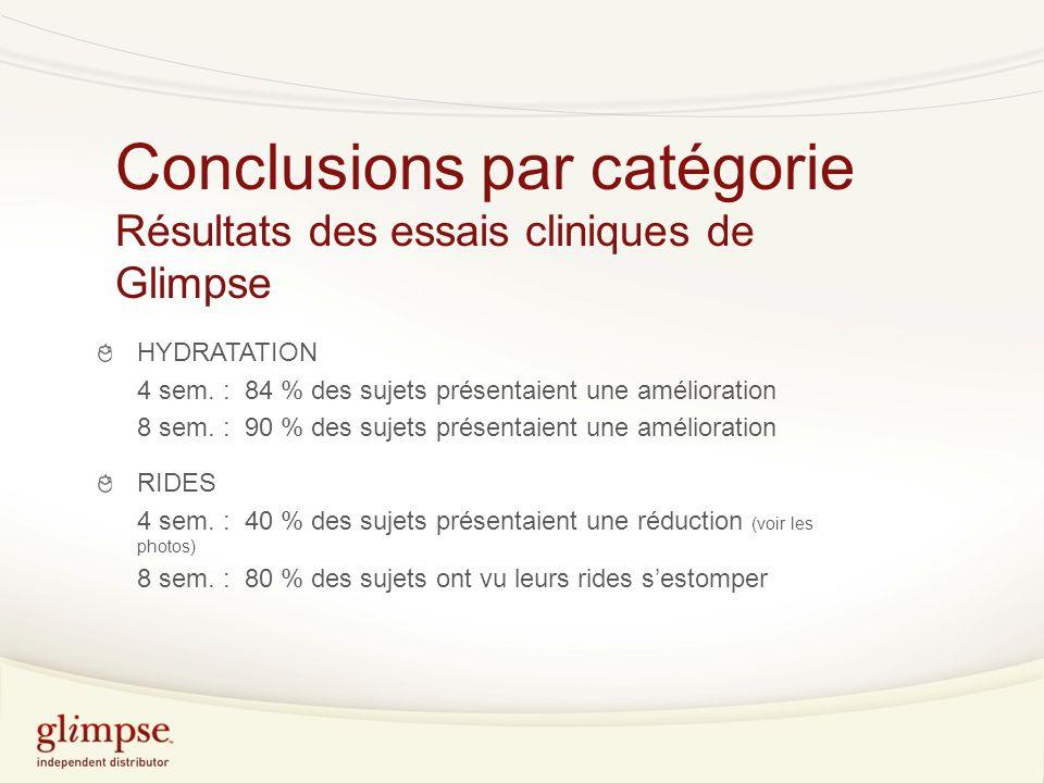 Conclusions par catégorie Résultats des essais cliniques de Glimpse HYDRATATION 4 sem.