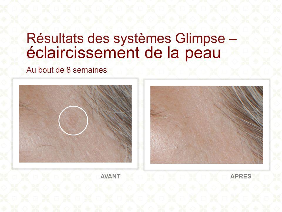 AVANTAPRES Résultats des systèmes Glimpse – Au bout de 8 semaines éclaircissement de la peau
