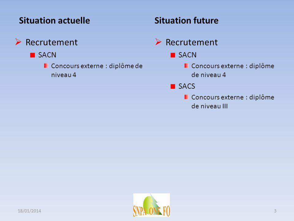 Situation actuelle Recrutement SACN Concours externe : diplôme de niveau 4 Situation future Recrutement SACN Concours externe : diplôme de niveau 4 SA