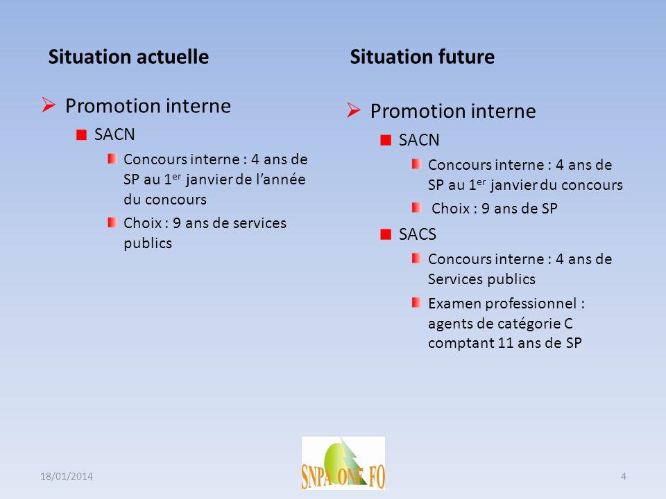 Situation actuelle Promotion interne SACN Concours interne : 4 ans de SP au 1 er janvier de lannée du concours Choix : 9 ans de services publics Situa