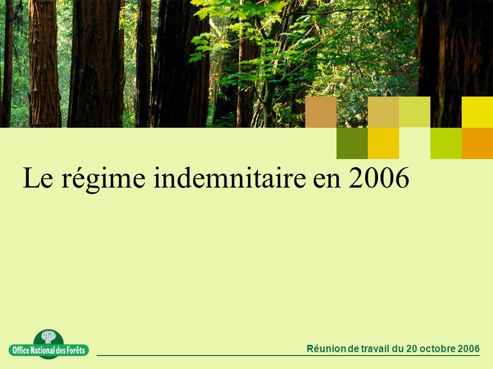 Page 2 Réunion de travail du 20 octobre 2006 Rappels Le texte sur la refonte du régime indemnitaire concerne les personnels fonctionnaires en service à l Office national des forêts.