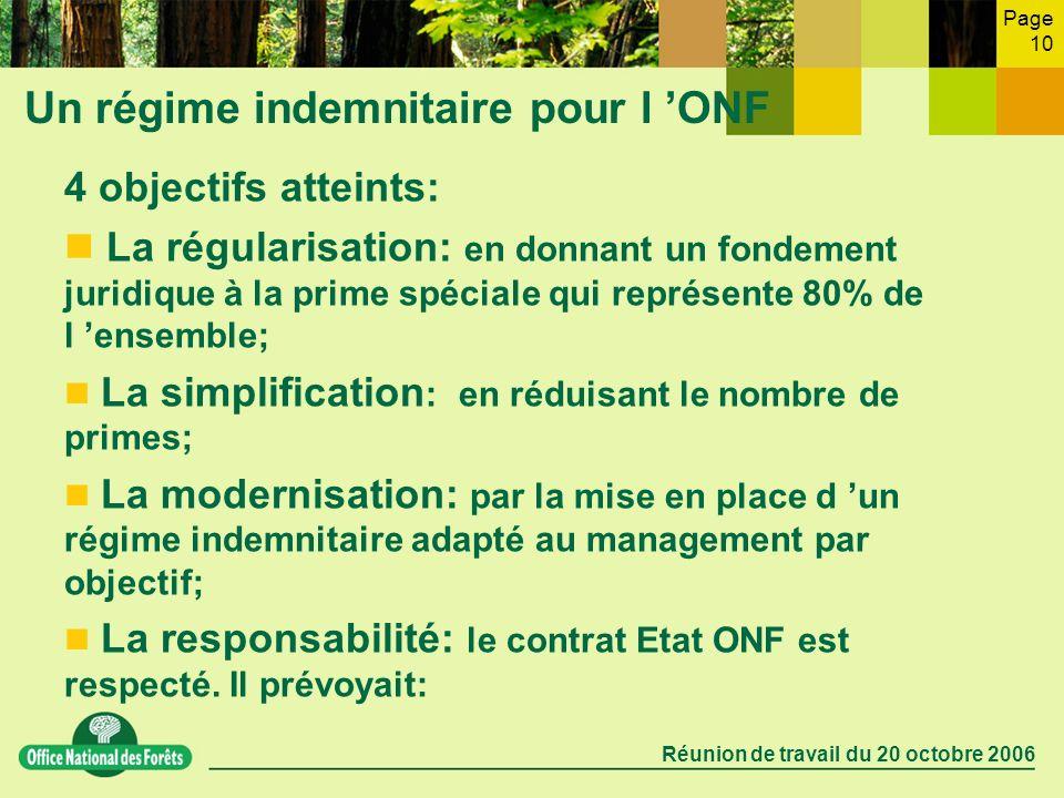 Page 10 Réunion de travail du 20 octobre 2006 Un régime indemnitaire pour l ONF 4 objectifs atteints: La régularisation: en donnant un fondement jurid