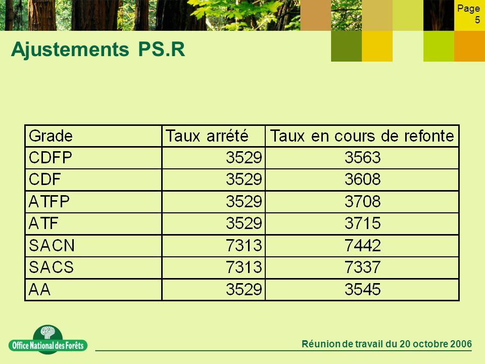 Page 5 Réunion de travail du 20 octobre 2006 Ajustements PS.R