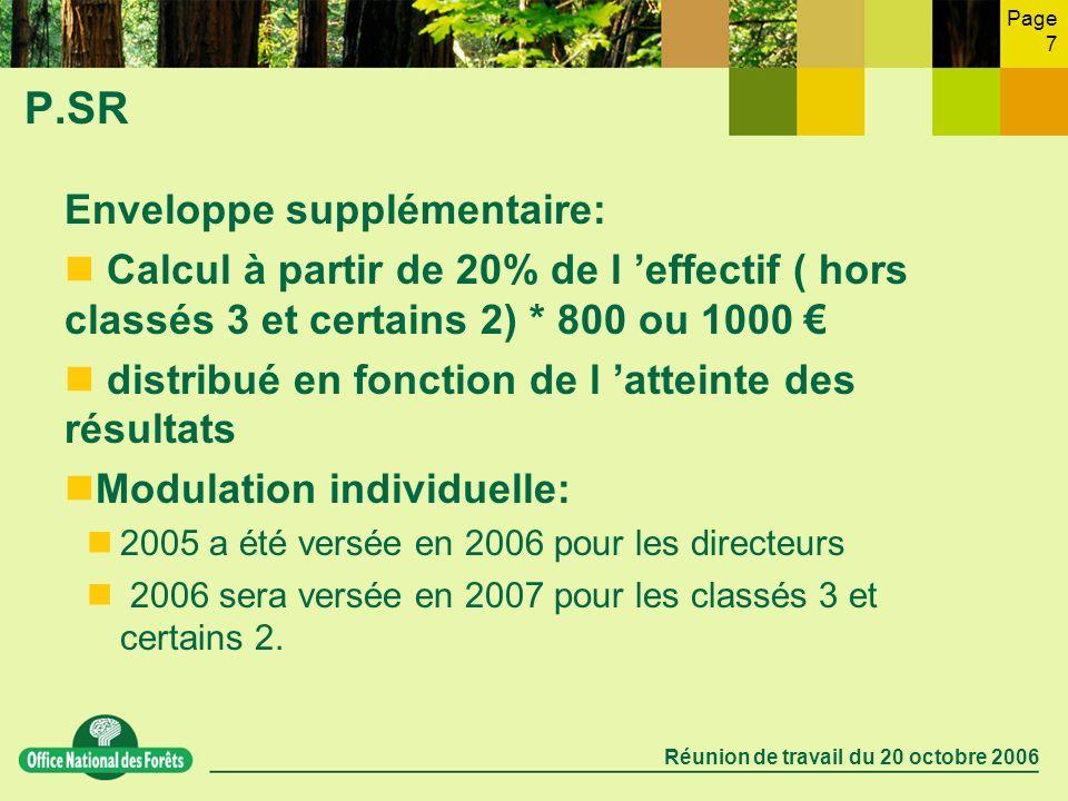 Page 7 Réunion de travail du 20 octobre 2006 P.SR Enveloppe supplémentaire: Calcul à partir de 20% de l effectif ( hors classés 3 et certains 2) * 800